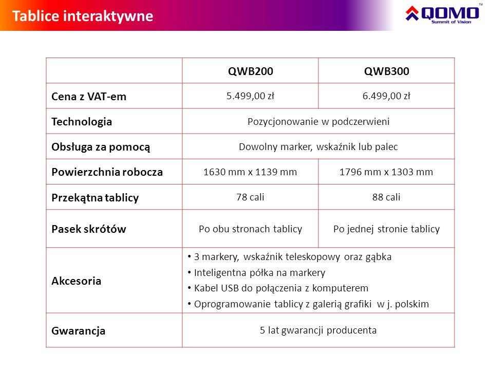 Tablice interaktywne QWB200 QWB300 Cena z VAT-em Technologia