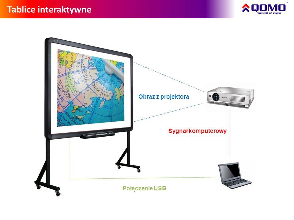 Tablice interaktywne Obraz z projektora Sygnał komputerowy