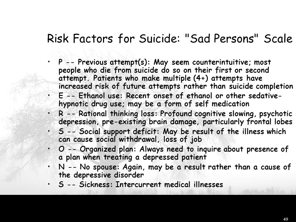 Risk Factors for Suicide: Sad Persons Scale