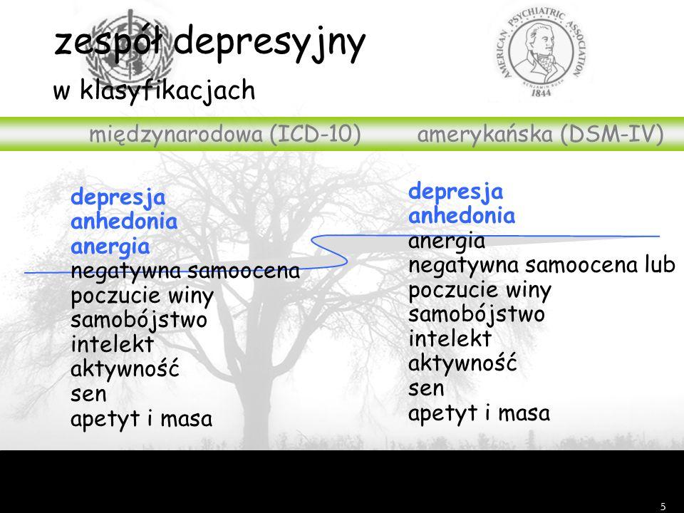zespół depresyjny w klasyfikacjach
