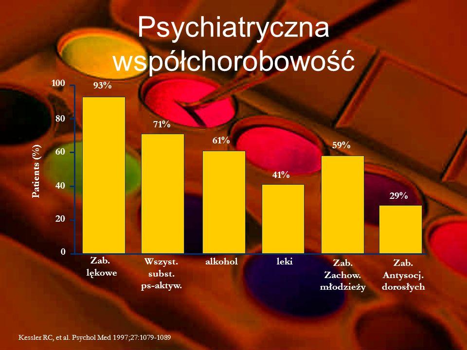 Psychiatryczna współchorobowość