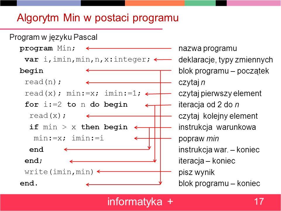 Algorytm Min w postaci programu
