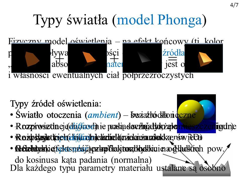 Typy światła (model Phonga)