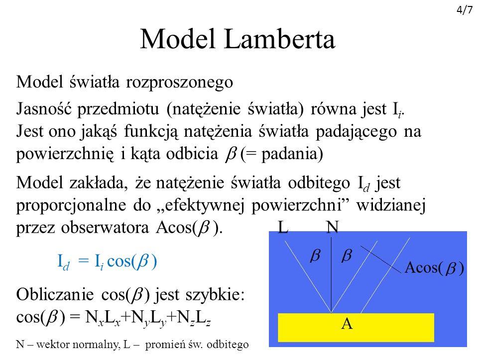 4/7 Model Lamberta.