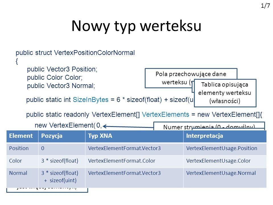 Nowy typ werteksu 1/7 public struct VertexPositionColorNormal {