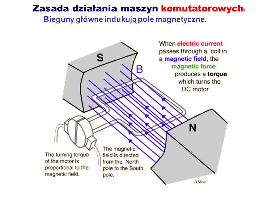 Zasada działania maszyn komutatorowych1
