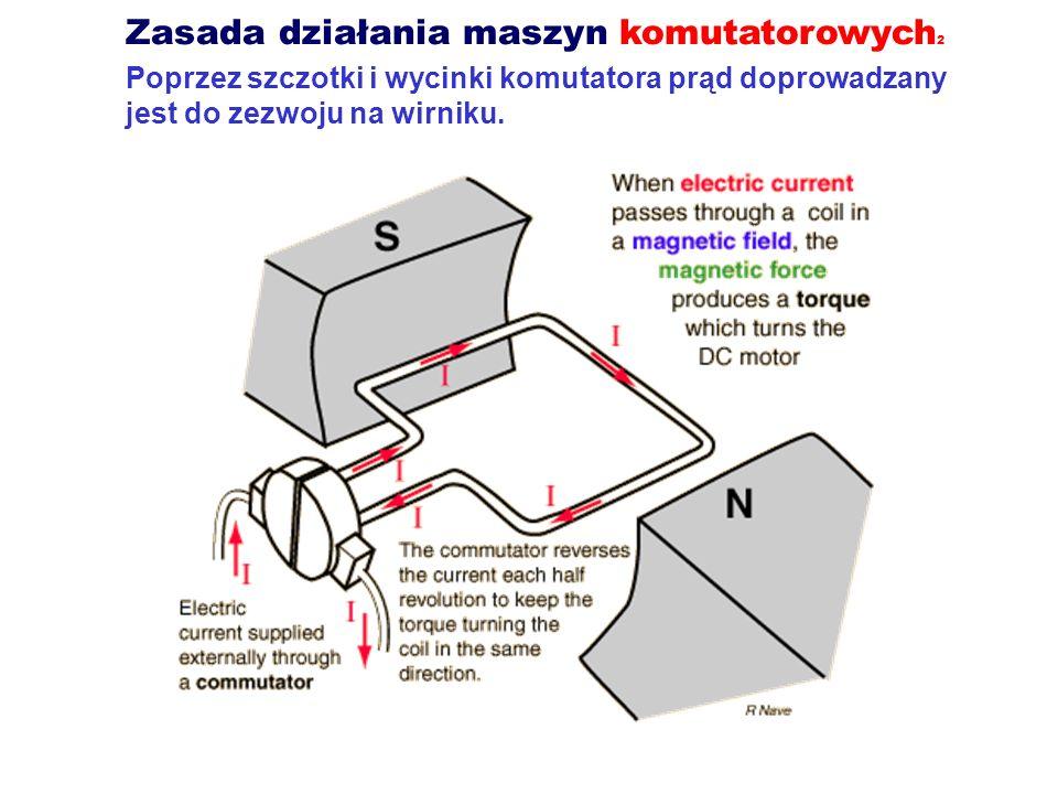 Zasada działania maszyn komutatorowych2