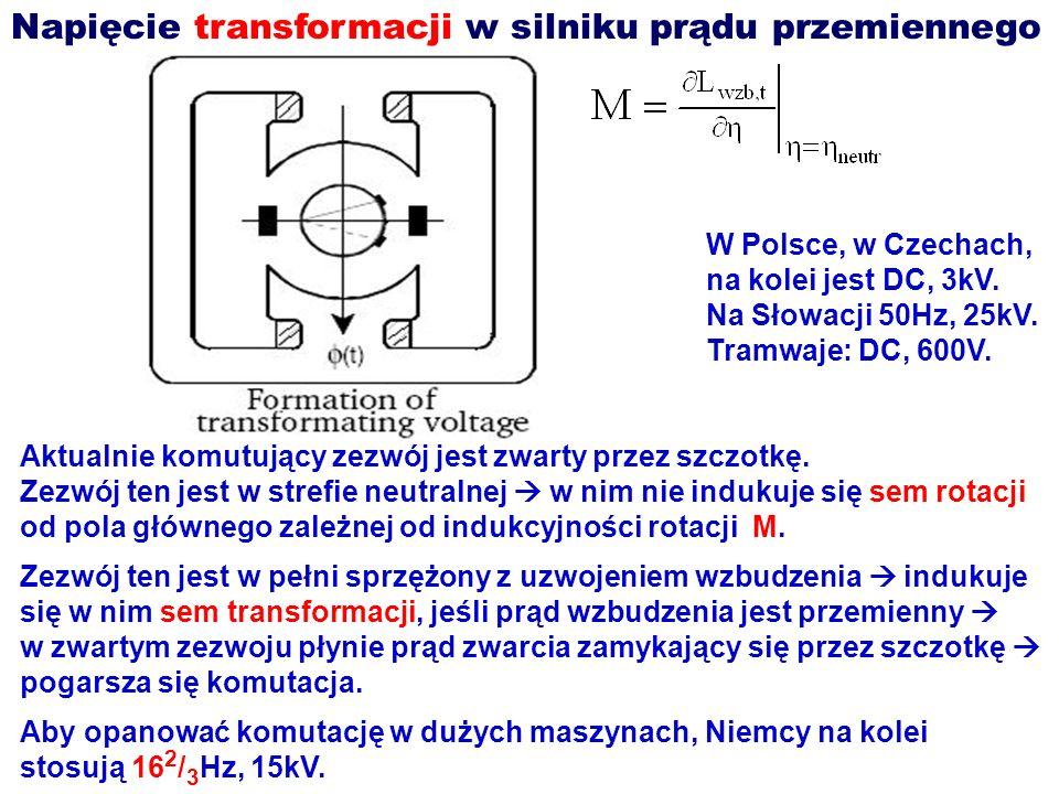 Napięcie transformacji w silniku prądu przemiennego