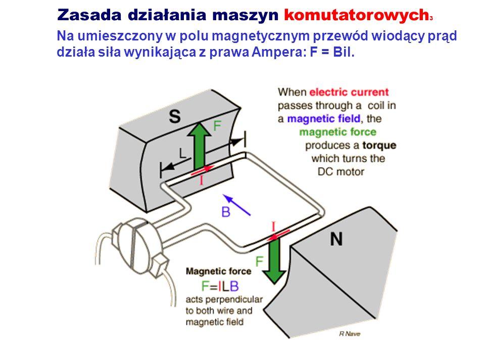 Zasada działania maszyn komutatorowych3
