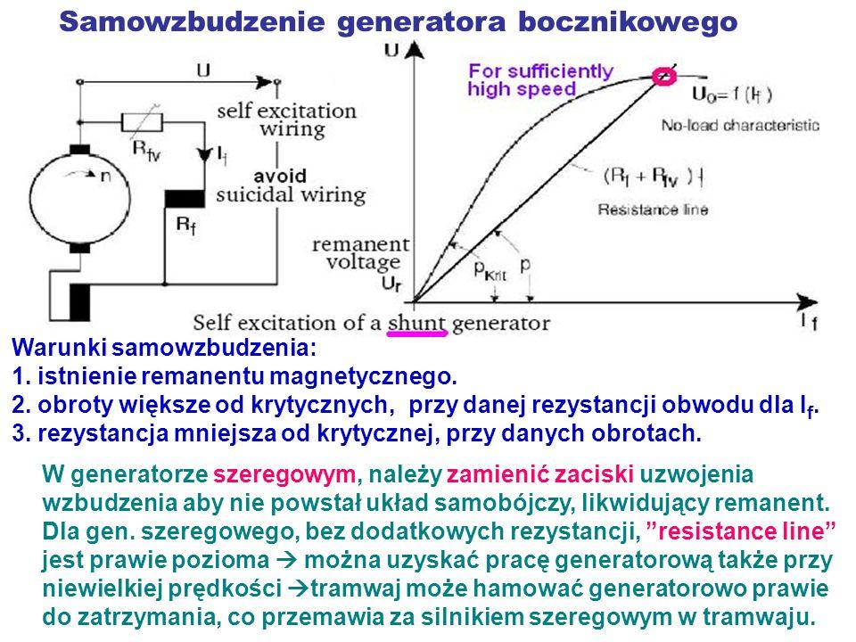 Samowzbudzenie generatora bocznikowego