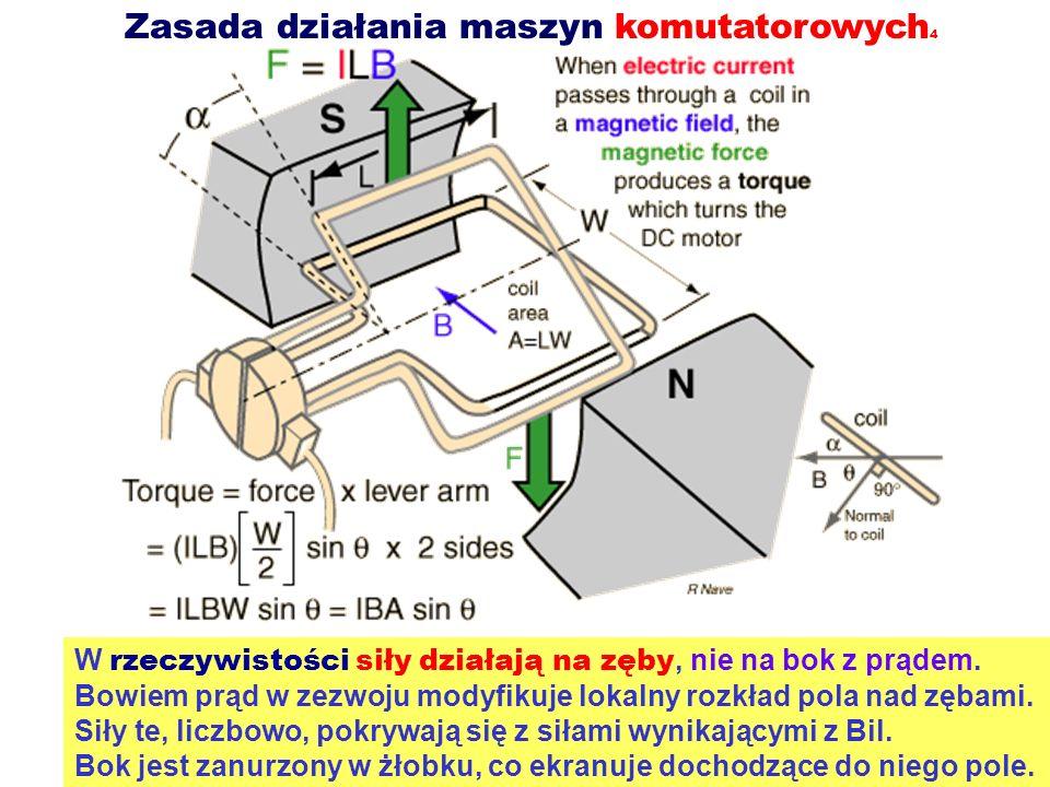 Zasada działania maszyn komutatorowych4