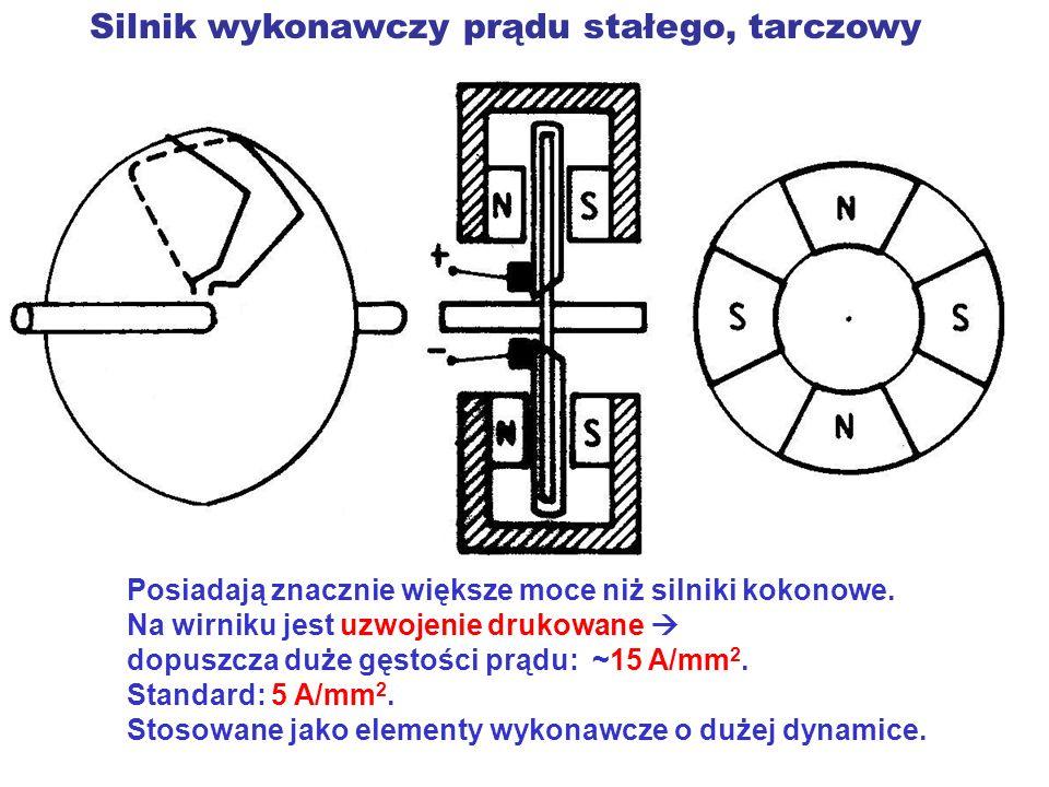 Silnik wykonawczy prądu stałego, tarczowy