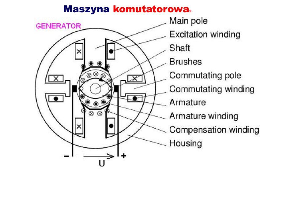 Maszyna komutatorowa2
