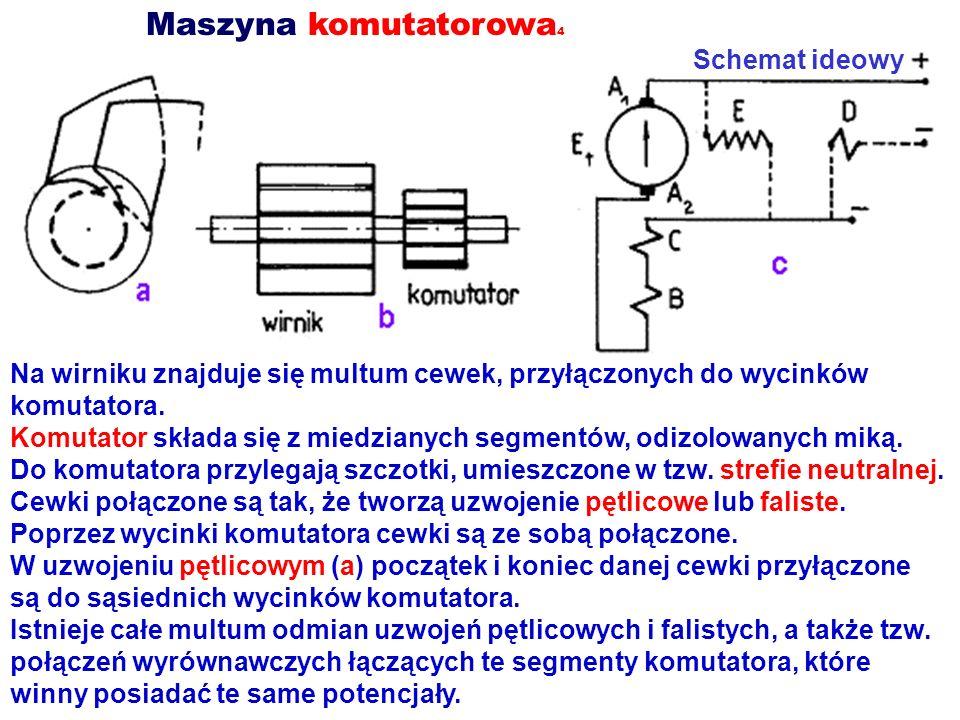Maszyna komutatorowa4 Schemat ideowy