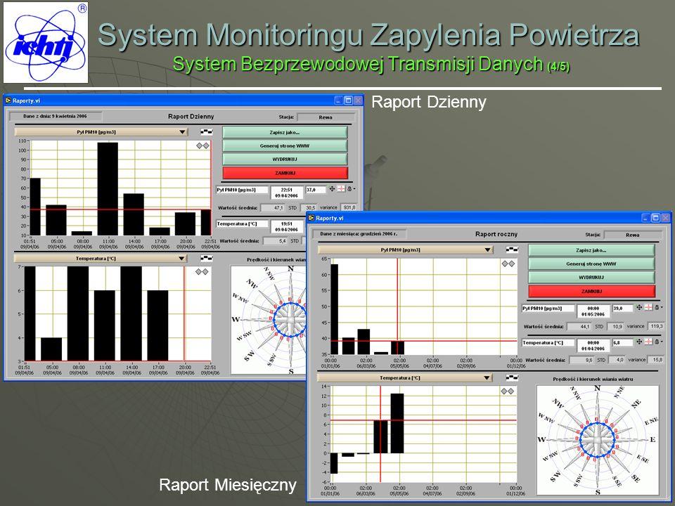 System Monitoringu Zapylenia Powietrza System Bezprzewodowej Transmisji Danych (4/5)