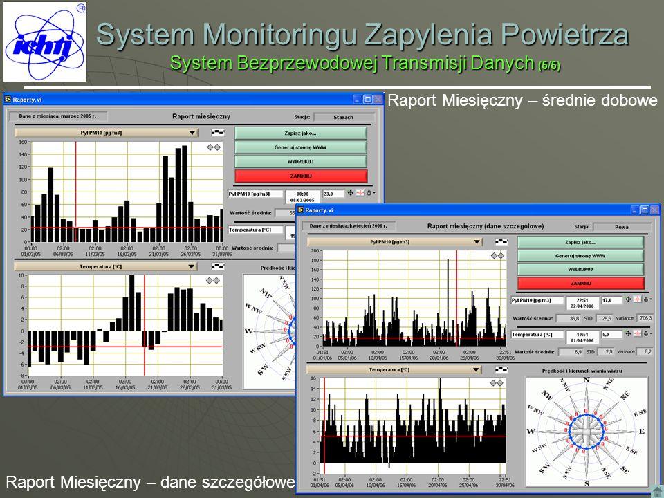 System Monitoringu Zapylenia Powietrza System Bezprzewodowej Transmisji Danych (5/5)