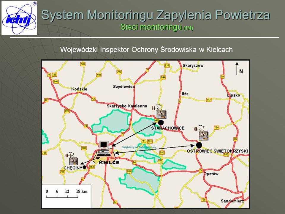 System Monitoringu Zapylenia Powietrza Sieci monitoringu (1/4)