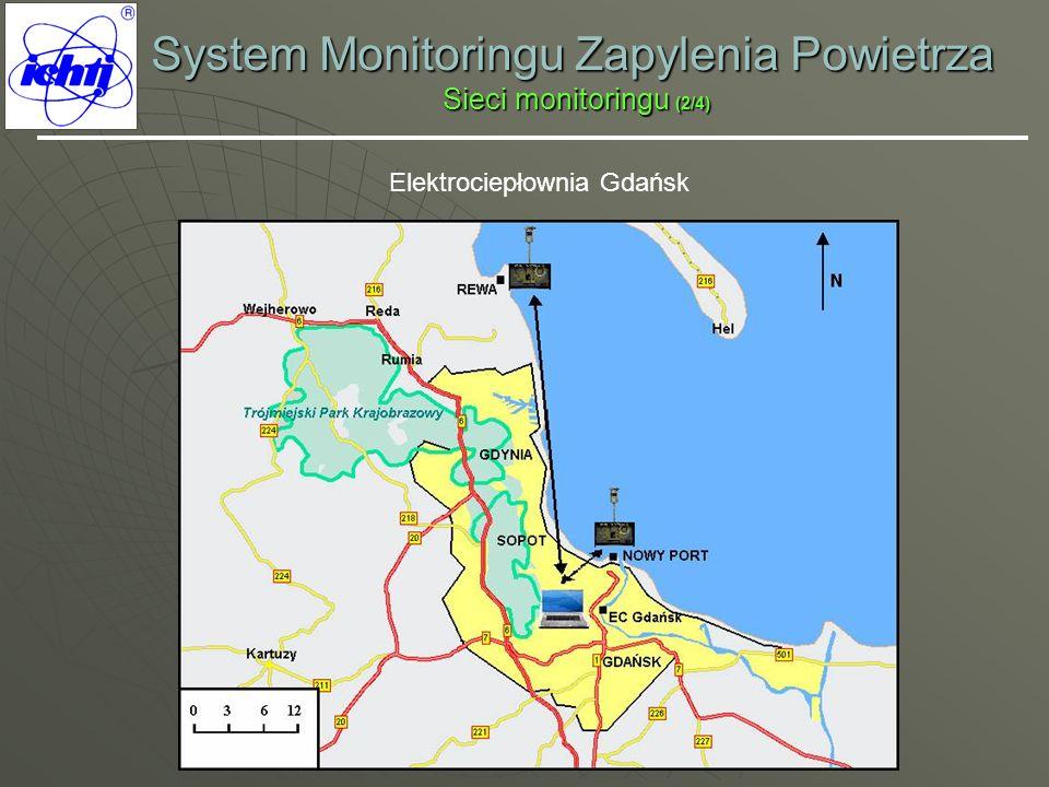 System Monitoringu Zapylenia Powietrza Sieci monitoringu (2/4)