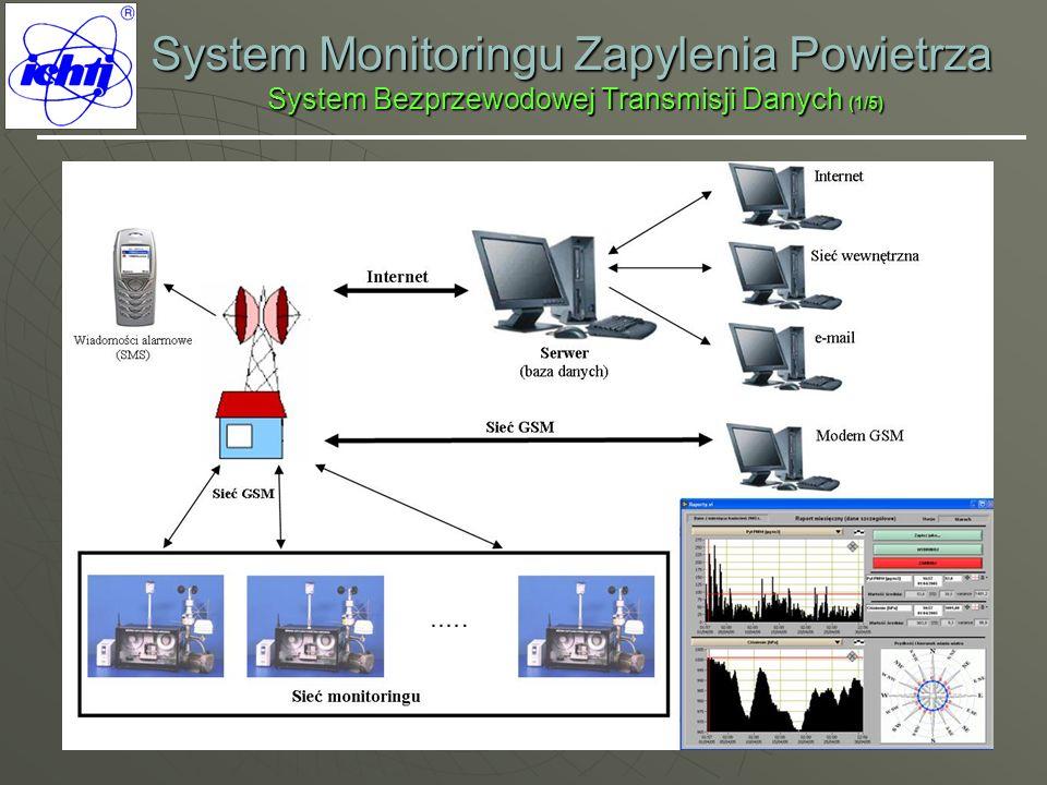 System Monitoringu Zapylenia Powietrza System Bezprzewodowej Transmisji Danych (1/5)
