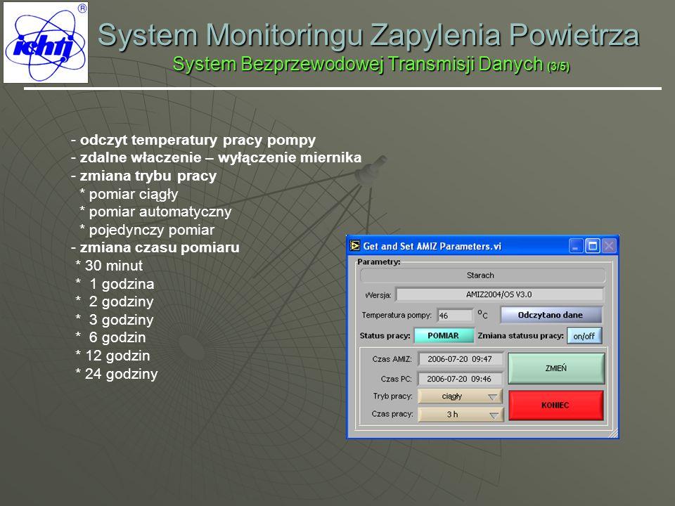 System Monitoringu Zapylenia Powietrza System Bezprzewodowej Transmisji Danych (3/5)