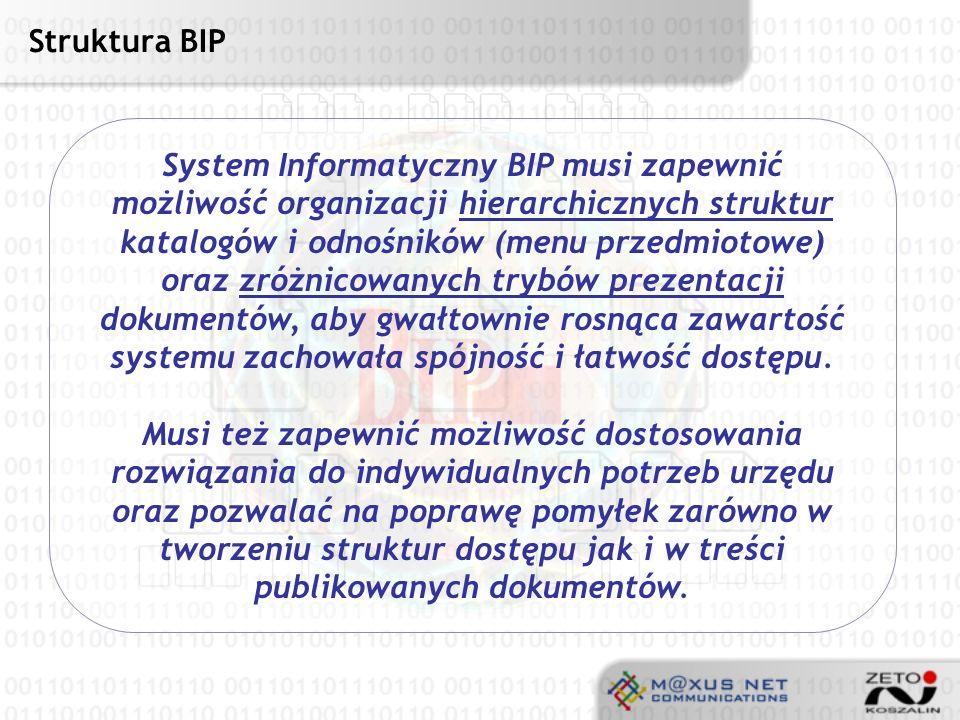 Struktura BIP