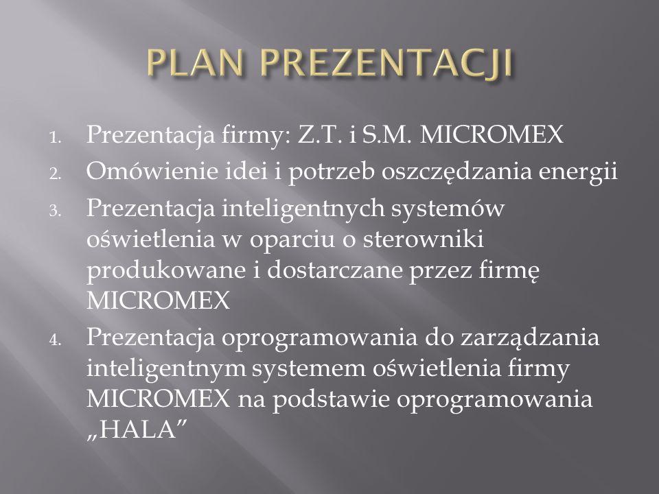 PLAN PREZENTACJI Prezentacja firmy: Z.T. i S.M. MICROMEX