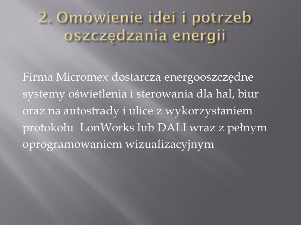 2. Omówienie idei i potrzeb oszczędzania energii