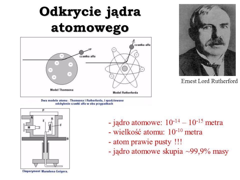 Odkrycie jądra atomowego