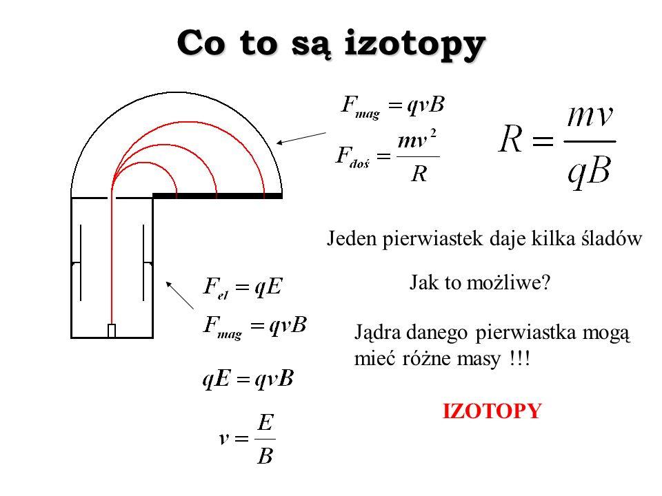 Co to są izotopy Jeden pierwiastek daje kilka śladów Jak to możliwe