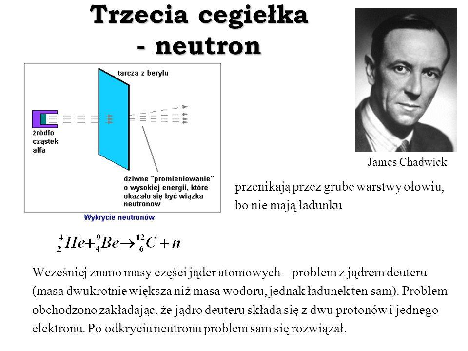 Trzecia cegiełka - neutron