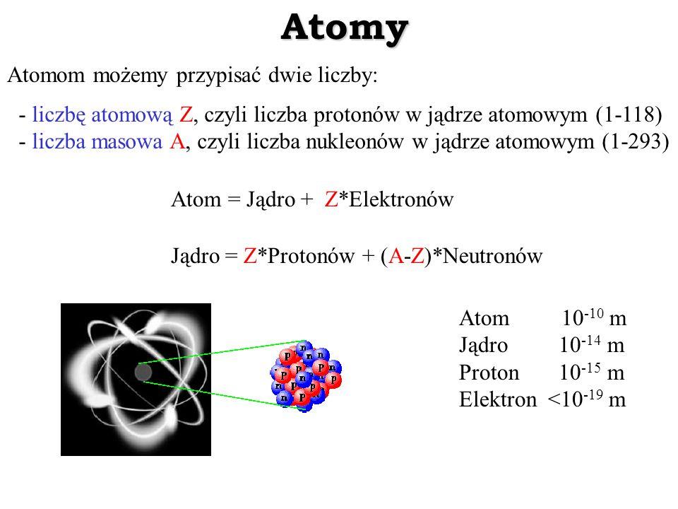 Atomy Atomom możemy przypisać dwie liczby: