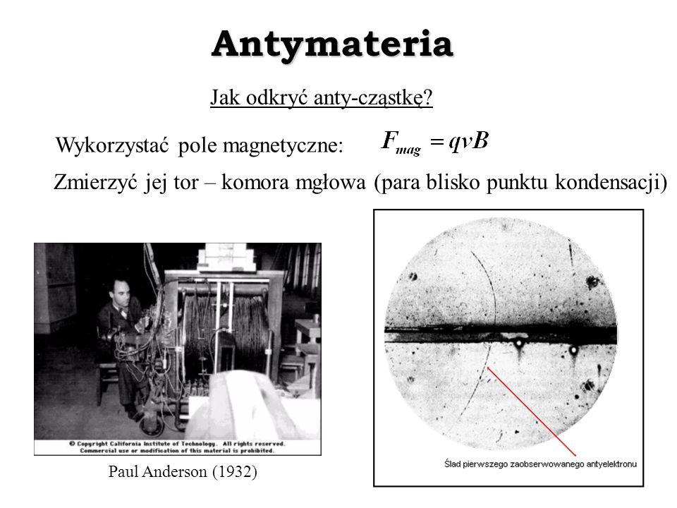 Antymateria Jak odkryć anty-cząstkę Wykorzystać pole magnetyczne: