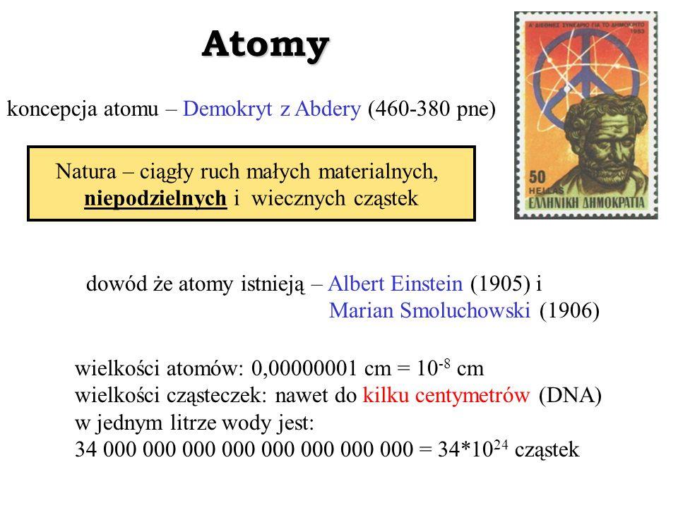 Atomy koncepcja atomu – Demokryt z Abdery (460-380 pne)