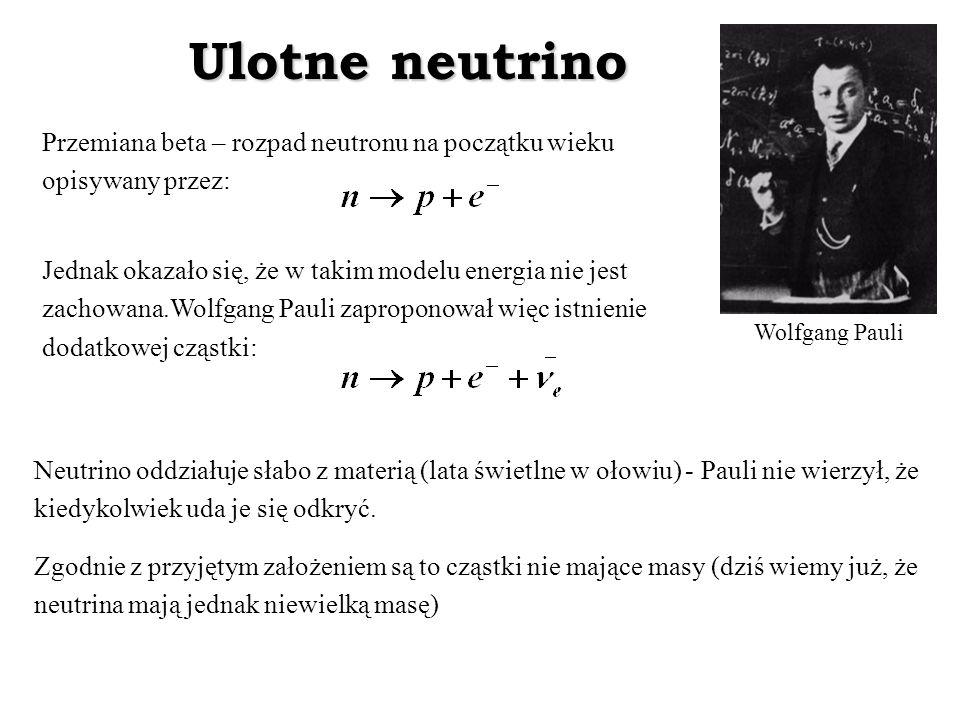 Ulotne neutrino Przemiana beta – rozpad neutronu na początku wieku