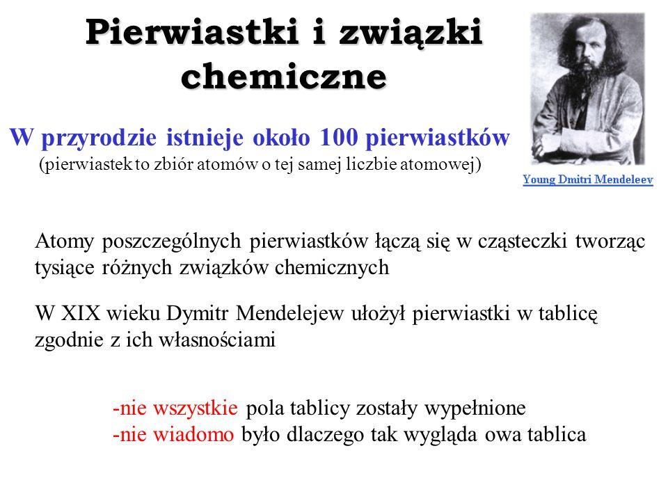 Pierwiastki i związki chemiczne