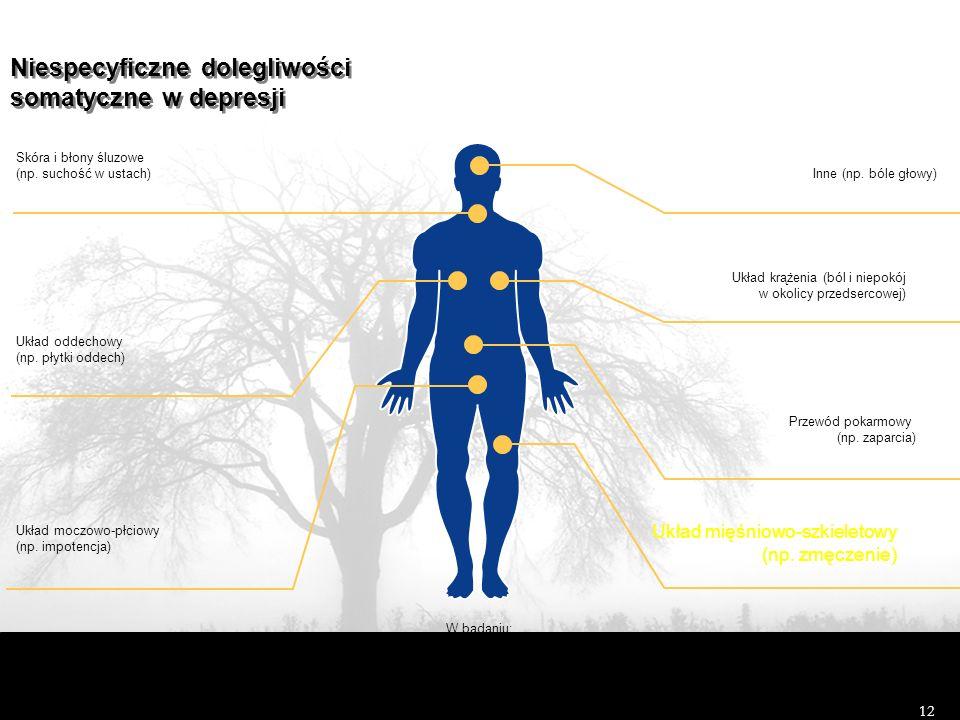 W badaniu: tachykardia, zwyżki ciśnienia tętniczego
