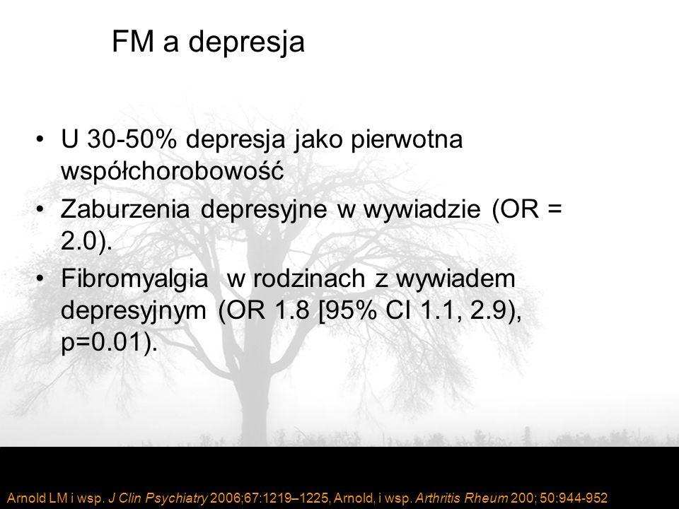 FM a depresja U 30-50% depresja jako pierwotna współchorobowość