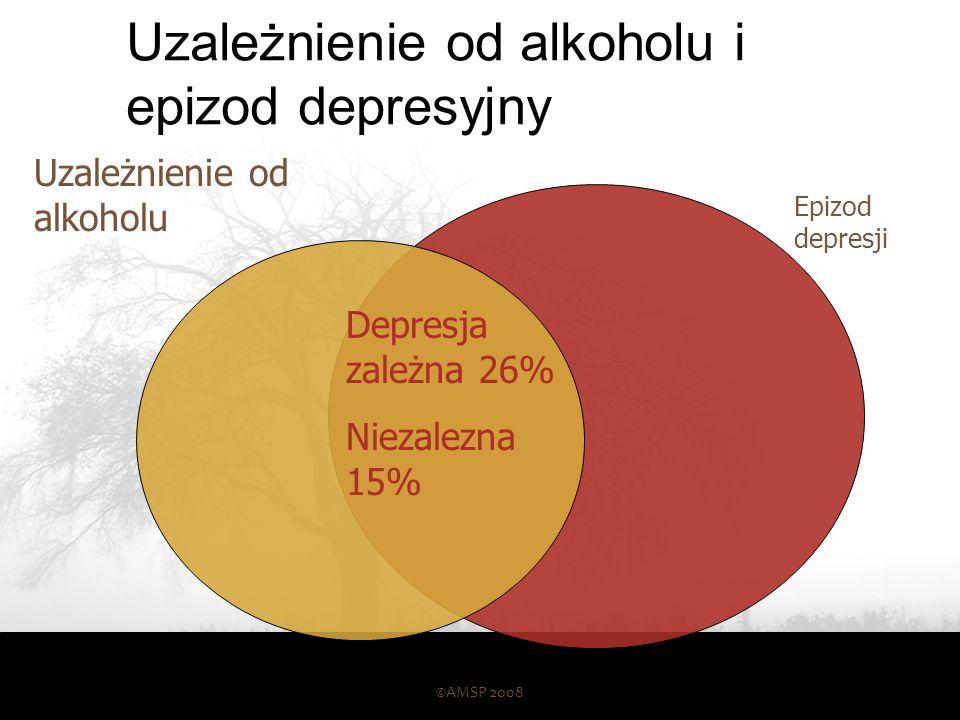 Uzależnienie od alkoholu i epizod depresyjny