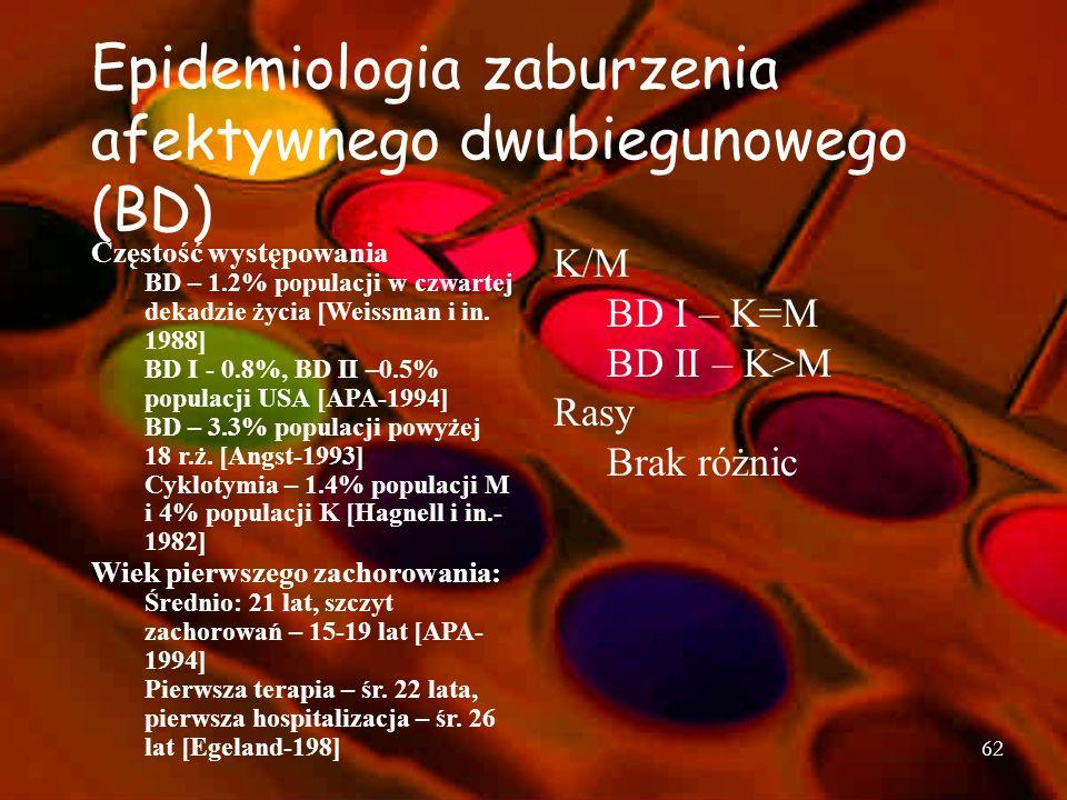 Epidemiologia zaburzenia afektywnego dwubiegunowego (BD)