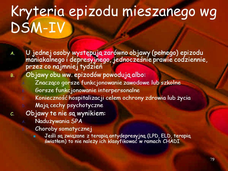 Kryteria epizodu mieszanego wg DSM-IV