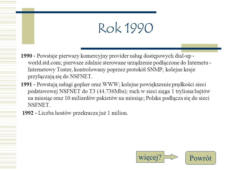 Rok 1990