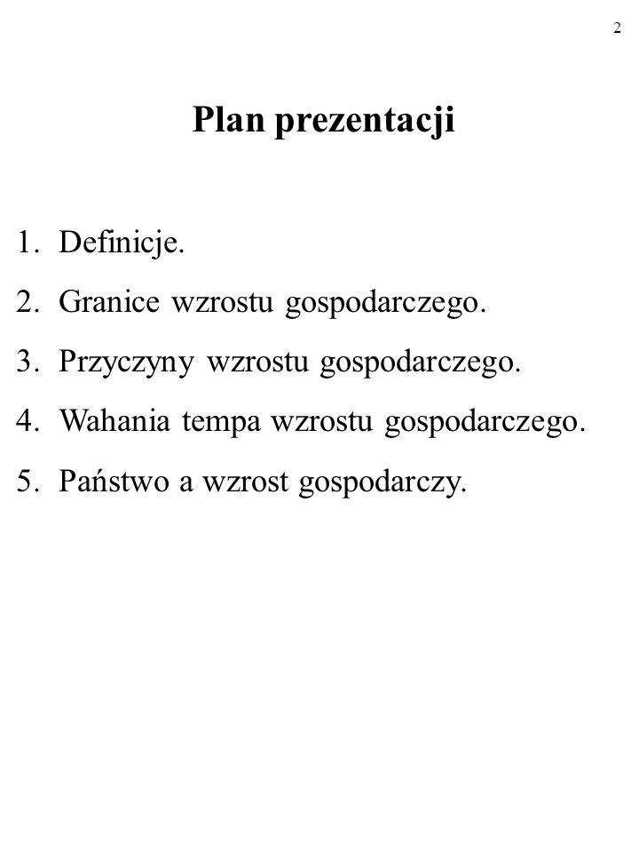 Plan prezentacji Definicje. Granice wzrostu gospodarczego.
