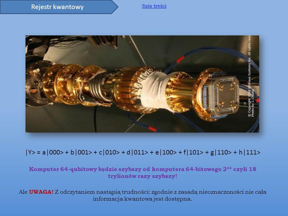 Rejestr kwantowy Spis treści. Na zdjęciu: Obudowa Oriona z układem chłodzącym opartym na ciekłym helu. Idea czarnej skrzynki.