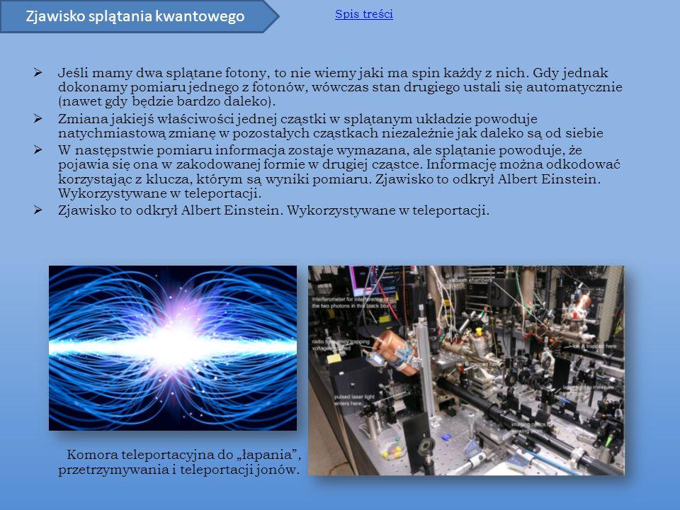 Zjawisko splątania kwantowego