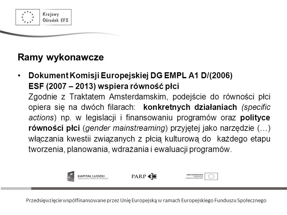 Ramy wykonawcze Dokument Komisji Europejskiej DG EMPL A1 D/(2006) ESF (2007 – 2013) wspiera równość płci.