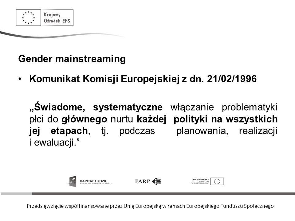 Gender mainstreaming Komunikat Komisji Europejskiej z dn. 21/02/1996.