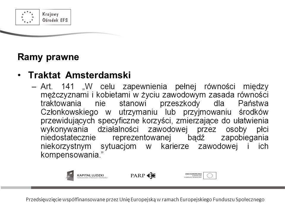 Ramy prawne Traktat Amsterdamski