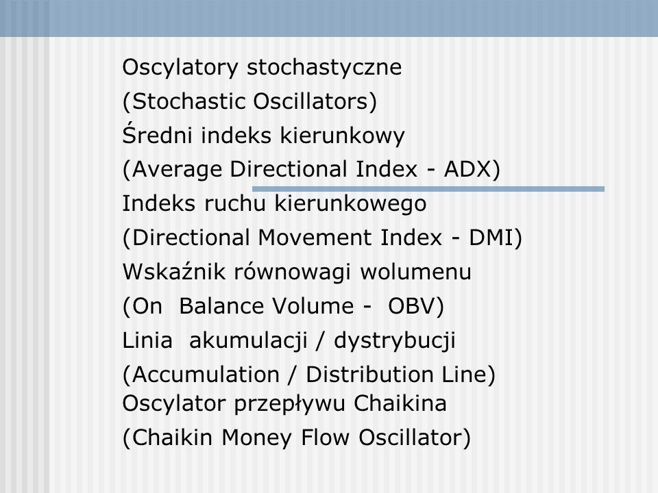 Oscylatory stochastyczne