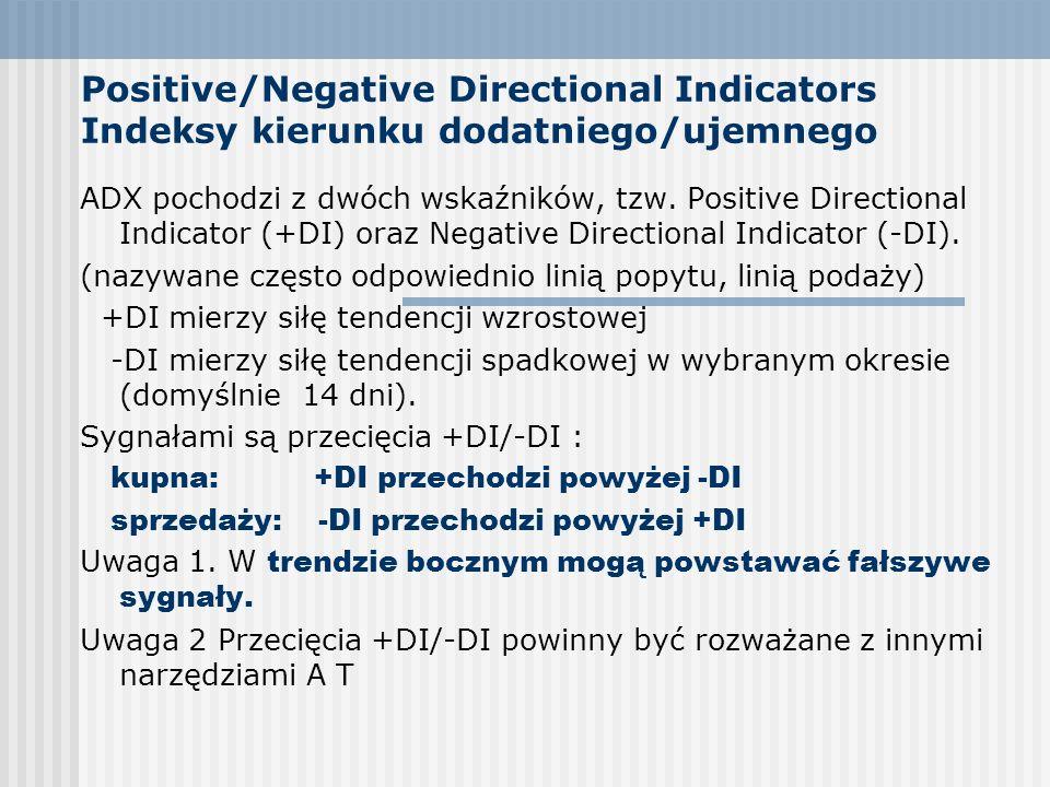 Positive/Negative Directional Indicators Indeksy kierunku dodatniego/ujemnego