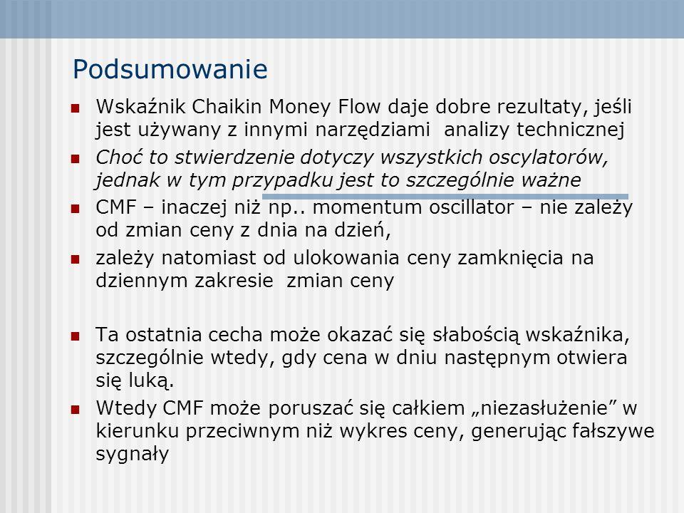 Podsumowanie Wskaźnik Chaikin Money Flow daje dobre rezultaty, jeśli jest używany z innymi narzędziami analizy technicznej.